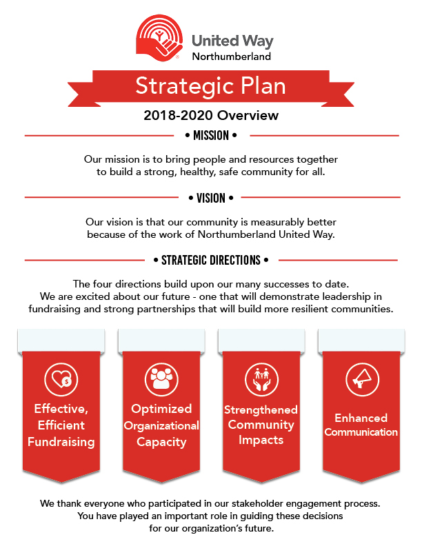 Overview of the our new mission and vision and four goals of our strategic plan.
